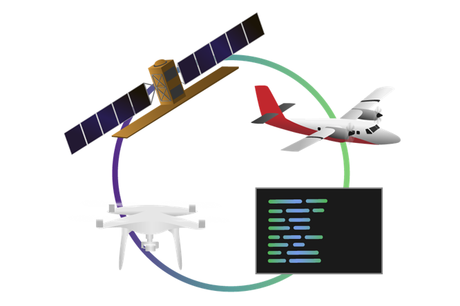 Satellite, plane, computer and a drone joined by a circle